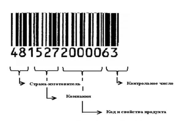 Как проверить духи по штрих-коду