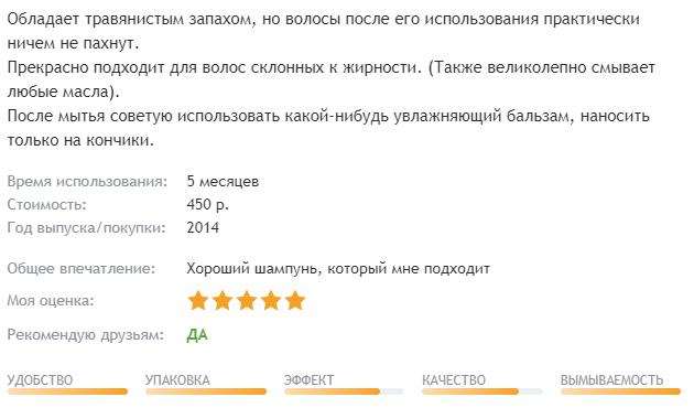 Рейтинг лучших профессиональных шампуней для волос с описаниями, плюсами и минусами, отзывами и ценами