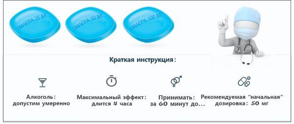 Виагра для мужчин: противопоказания, взаимодействия с алкоголем, аналоги, отзывы и цены в аптеках